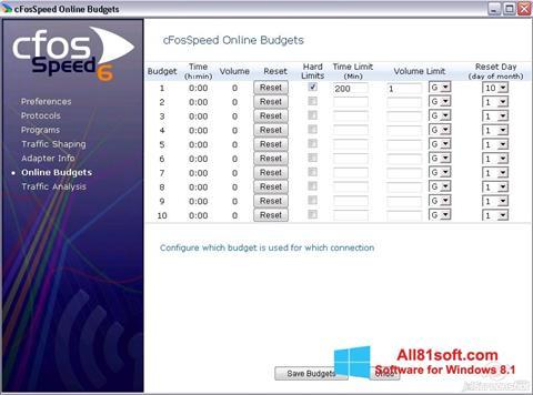 Screenshot cFosSpeed für Windows 8.1