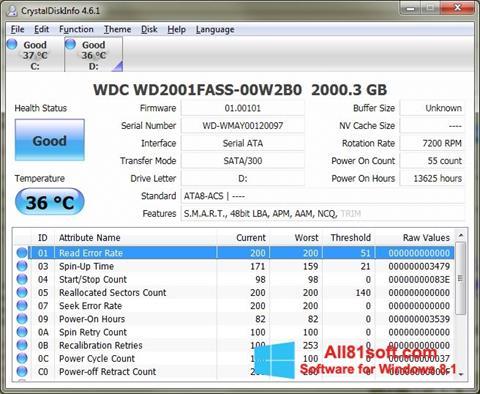 Screenshot CrystalDiskInfo für Windows 8.1