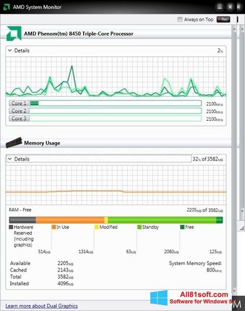 Screenshot AMD System Monitor für Windows 8.1