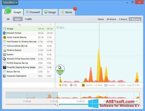 Screenshot GlassWire für Windows 8.1
